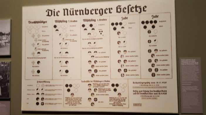 El absurdo, convertido en ley. Cartel explicativo de los matrimonios permitidos y prohibidos en virtud de las Leyes de Nüremberg (1935). Foto Marta Isabel González
